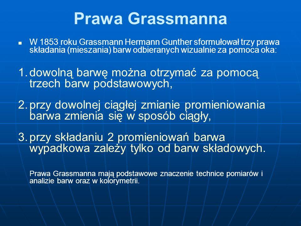 Prawa Grassmanna W 1853 roku Grassmann Hermann Gunther sformułował trzy prawa składania (mieszania) barw odbieranych wizualnie za pomoca oka: 1.dowoln