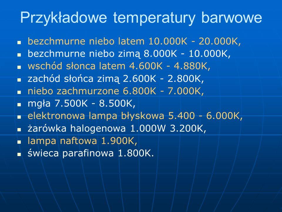 Przykładowe temperatury barwowe bezchmurne niebo latem 10.000K - 20.000K, bezchmurne niebo zimą 8.000K - 10.000K, wschód słonca latem 4.600K - 4.880K,