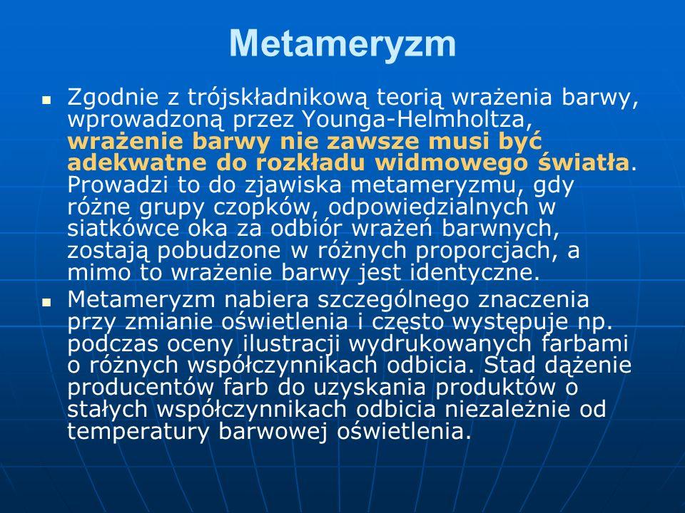 Metameryzm Zgodnie z trójskładnikową teorią wrażenia barwy, wprowadzoną przez Younga-Helmholtza, wrażenie barwy nie zawsze musi być adekwatne do rozkł