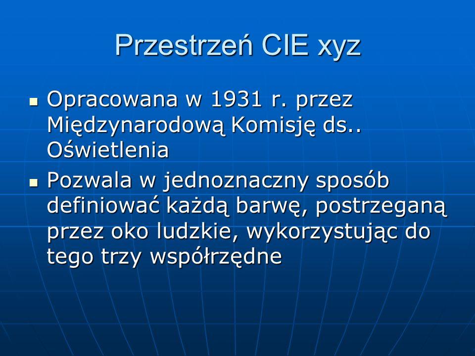 Przestrzeń CIE xyz Opracowana w 1931 r. przez Międzynarodową Komisję ds.. Oświetlenia Opracowana w 1931 r. przez Międzynarodową Komisję ds.. Oświetlen