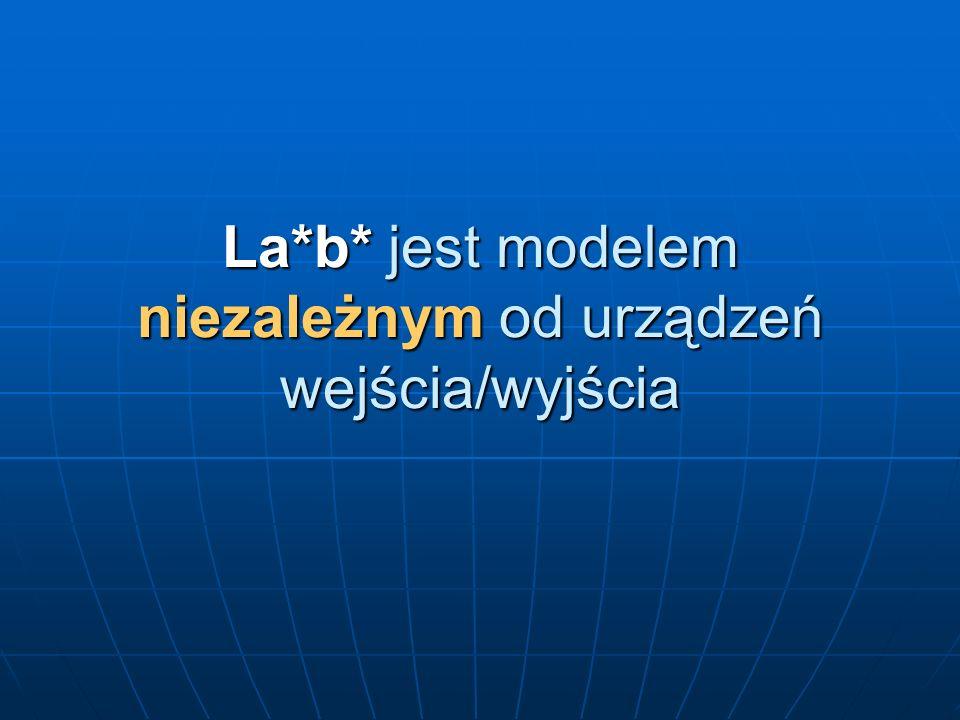 La*b* jest modelem niezależnym od urządzeń wejścia/wyjścia