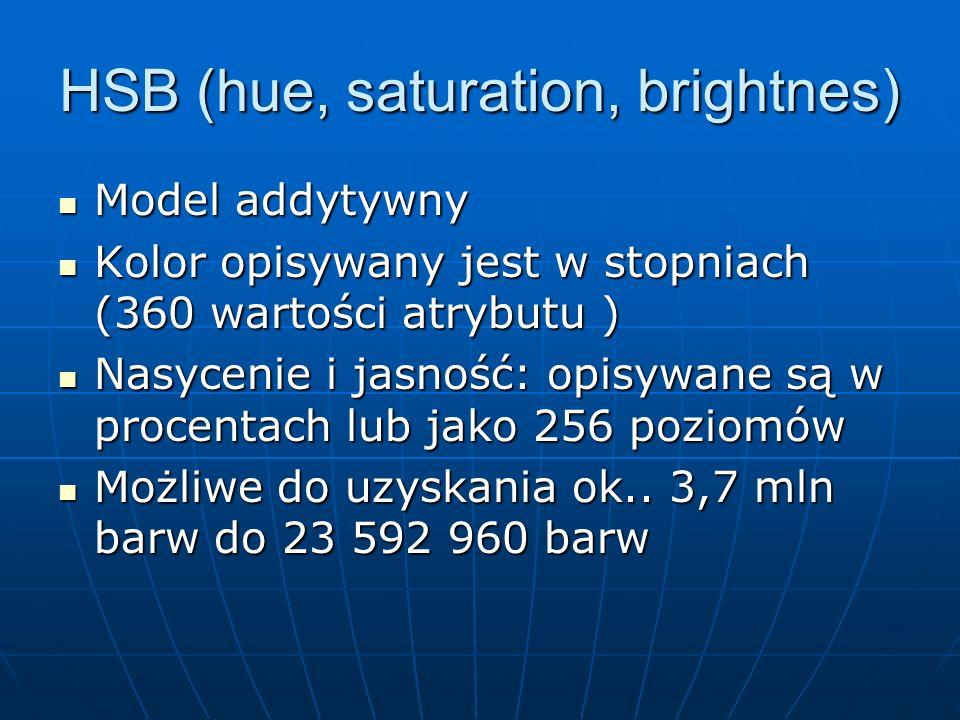 HSB (hue, saturation, brightnes) Model addytywny Model addytywny Kolor opisywany jest w stopniach (360 wartości atrybutu ) Kolor opisywany jest w stop