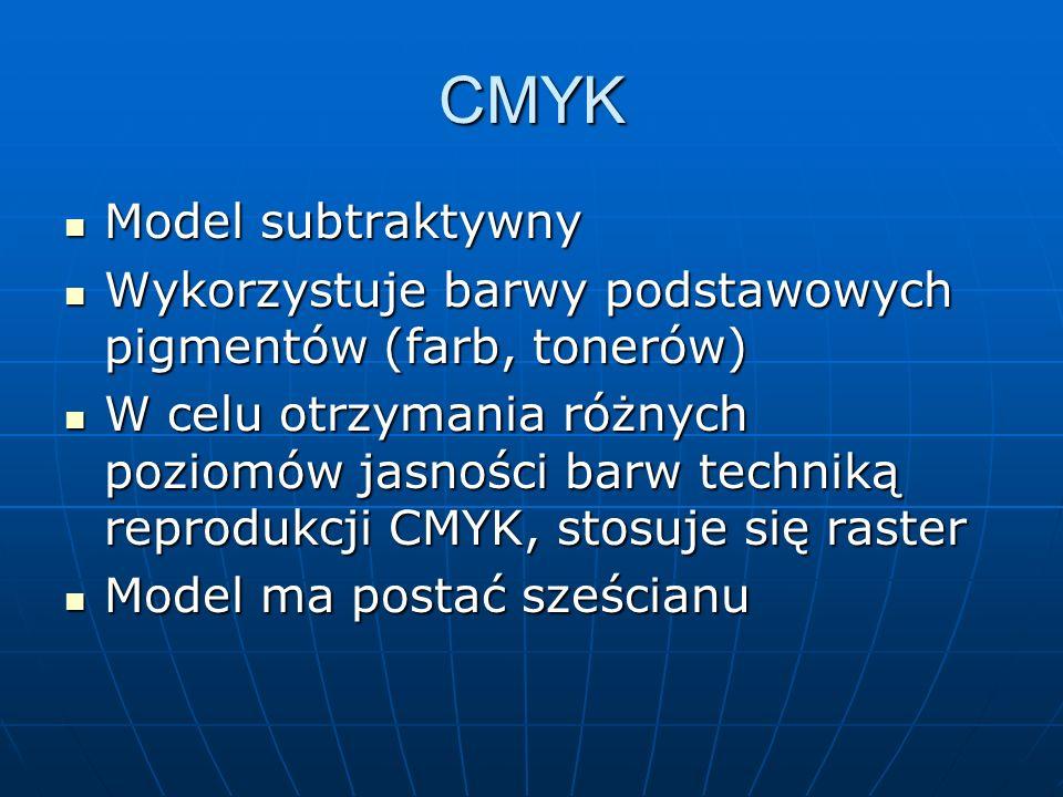CMYK Model subtraktywny Model subtraktywny Wykorzystuje barwy podstawowych pigmentów (farb, tonerów) Wykorzystuje barwy podstawowych pigmentów (farb,