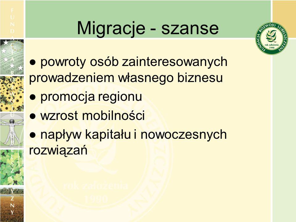 Migracje - szanse powroty osób zainteresowanych prowadzeniem własnego biznesu promocja regionu wzrost mobilności napływ kapitału i nowoczesnych rozwią