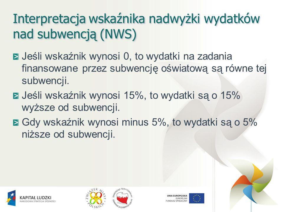 Interpretacja wskaźnika nadwyżki wydatków nad subwencją (NWS) Jeśli wskaźnik wynosi 0, to wydatki na zadania finansowane przez subwencję oświatową są równe tej subwencji.