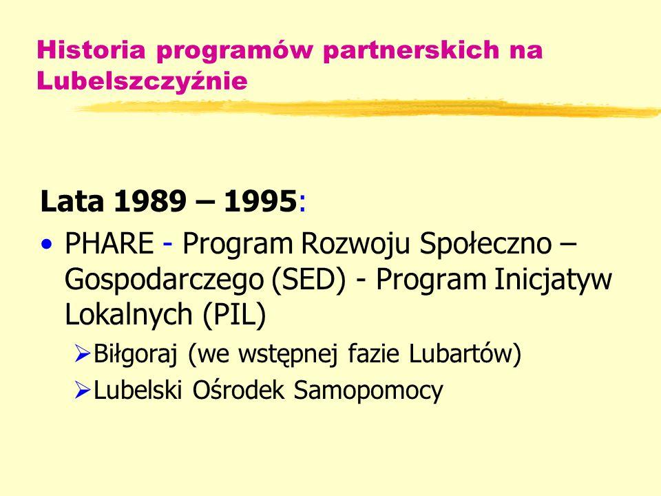 Historia programów partnerskich na Lubelszczyźnie Lata 1989 – 1995: PHARE - Program Rozwoju Społeczno – Gospodarczego (SED) - Program Inicjatyw Lokalnych (PIL) Biłgoraj (we wstępnej fazie Lubartów) Lubelski Ośrodek Samopomocy