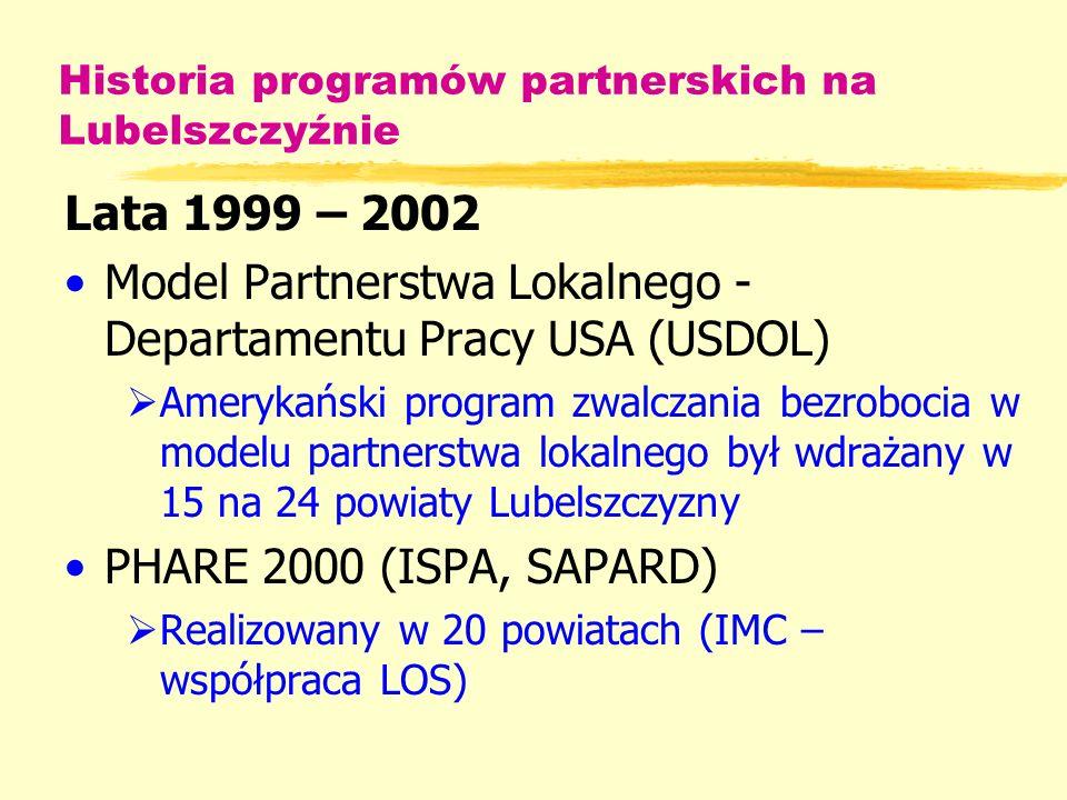 Historia programów partnerskich na Lubelszczyźnie Lata 1999 – 2002 Model Partnerstwa Lokalnego - Departamentu Pracy USA (USDOL) Amerykański program zwalczania bezrobocia w modelu partnerstwa lokalnego był wdrażany w 15 na 24 powiaty Lubelszczyzny PHARE 2000 (ISPA, SAPARD) Realizowany w 20 powiatach (IMC – współpraca LOS)