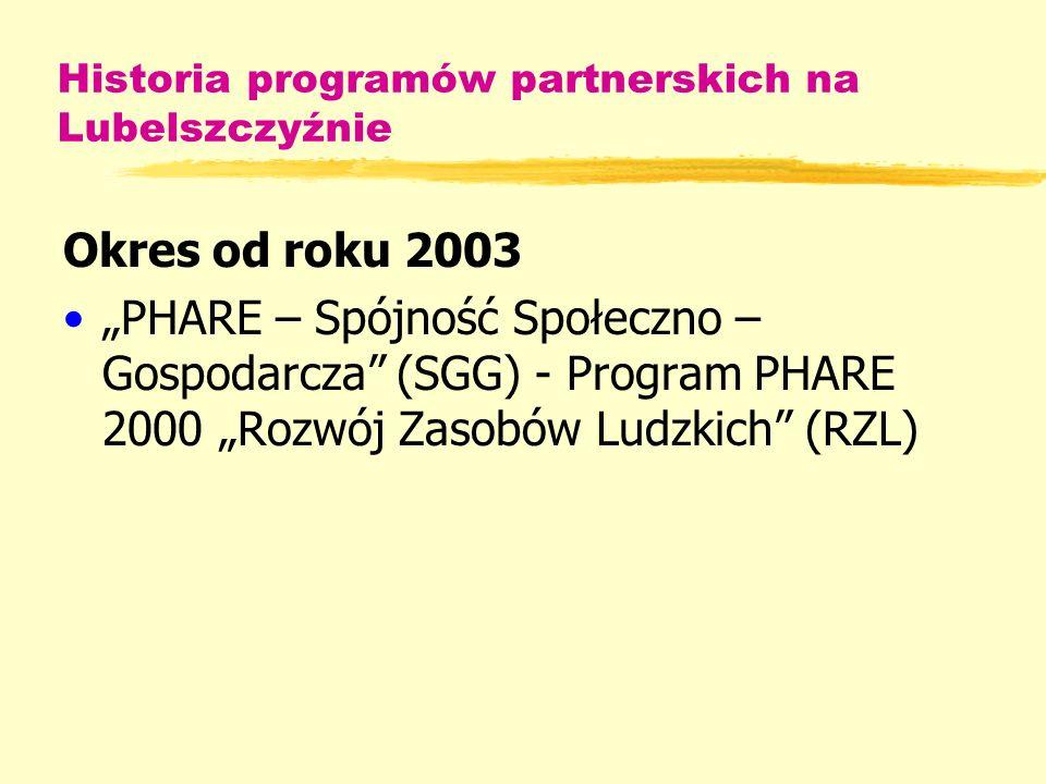 Historia programów partnerskich na Lubelszczyźnie Okres od roku 2003 PHARE – Spójność Społeczno – Gospodarcza (SGG) - Program PHARE 2000 Rozwój Zasobów Ludzkich (RZL)