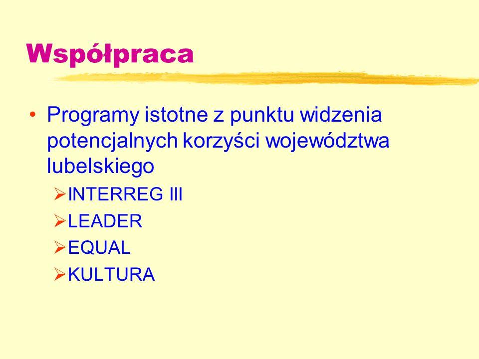 Współpraca Programy istotne z punktu widzenia potencjalnych korzyści województwa lubelskiego INTERREG III LEADER EQUAL KULTURA