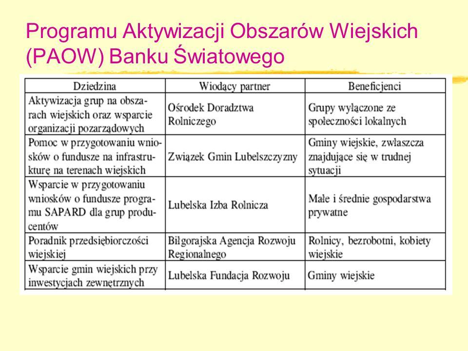 Programu Aktywizacji Obszarów Wiejskich (PAOW) Banku Światowego