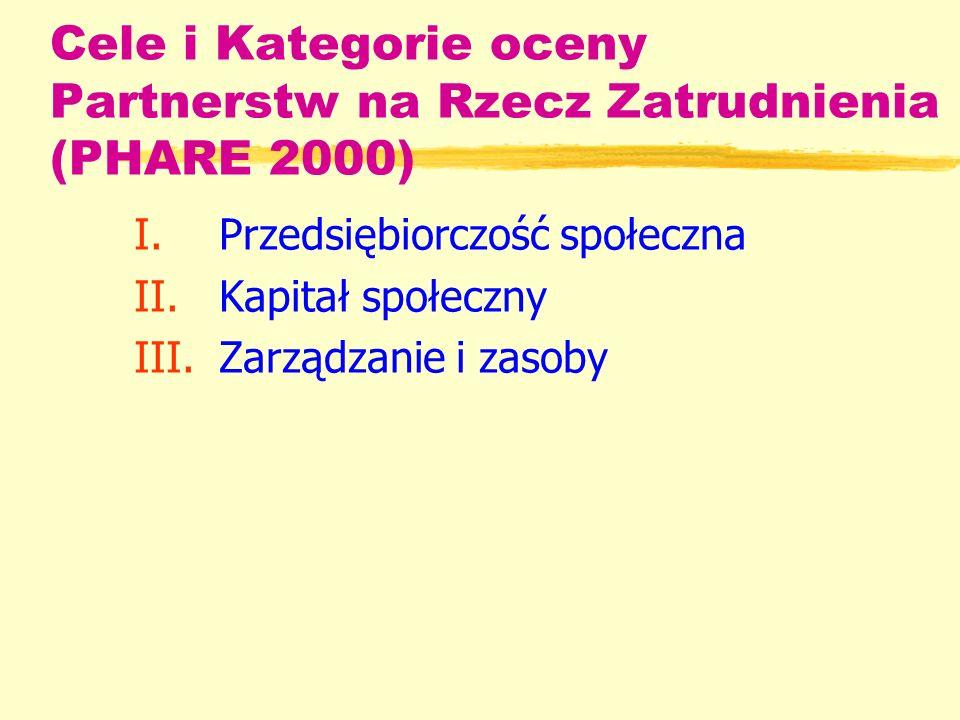 Cele i Kategorie oceny Partnerstw na Rzecz Zatrudnienia (PHARE 2000) I.Przedsiębiorczość społeczna II.Kapitał społeczny III.Zarządzanie i zasoby