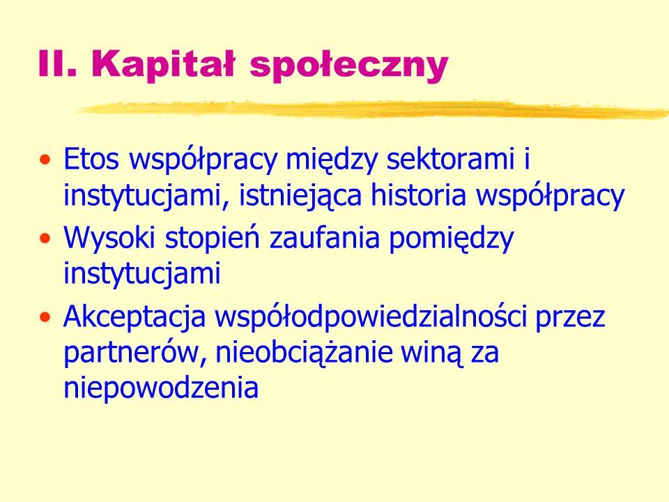 II. Kapitał społeczny Etos współpracy między sektorami i instytucjami, istniejąca historia współpracy Wysoki stopień zaufania pomiędzy instytucjami Ak