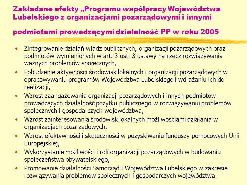 Zakładane efekty Programu współpracy Województwa Lubelskiego z organizacjami pozarządowymi i innymi podmiotami prowadzącymi działalność PP w roku 2005 Zintegrowanie działań władz publicznych, organizacji pozarządowych oraz podmiotów wymienionych w art.
