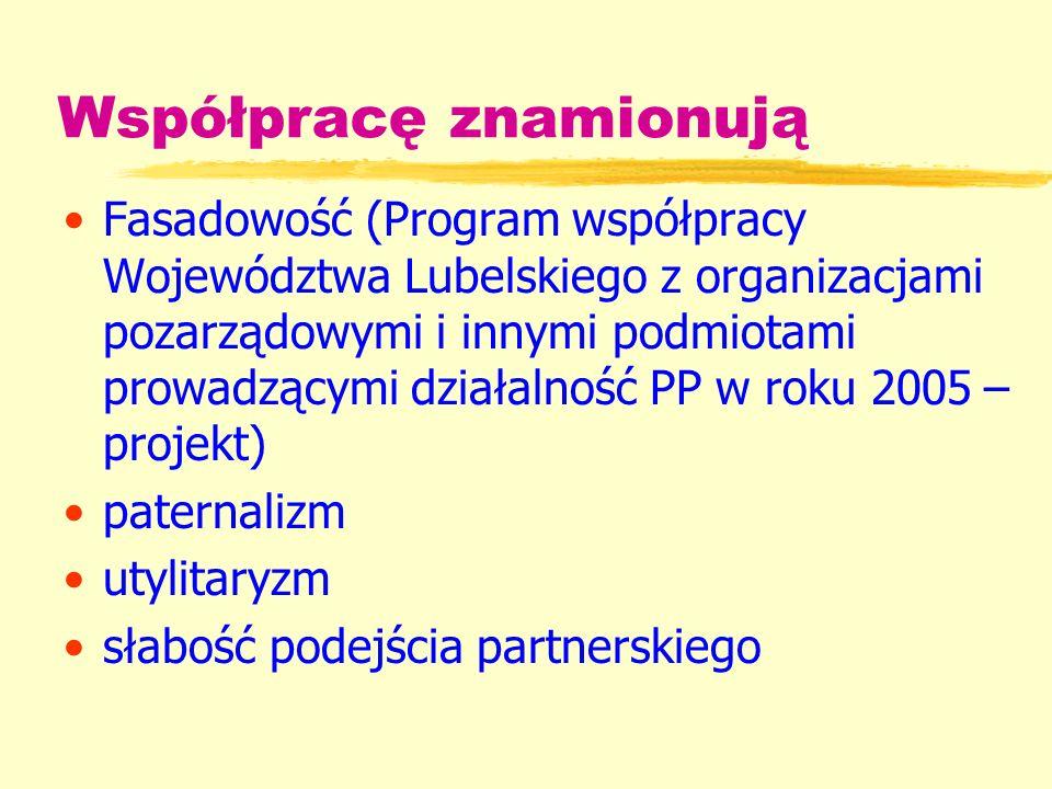 Współpracę znamionują Fasadowość (Program współpracy Województwa Lubelskiego z organizacjami pozarządowymi i innymi podmiotami prowadzącymi działalność PP w roku 2005 – projekt) paternalizm utylitaryzm słabość podejścia partnerskiego