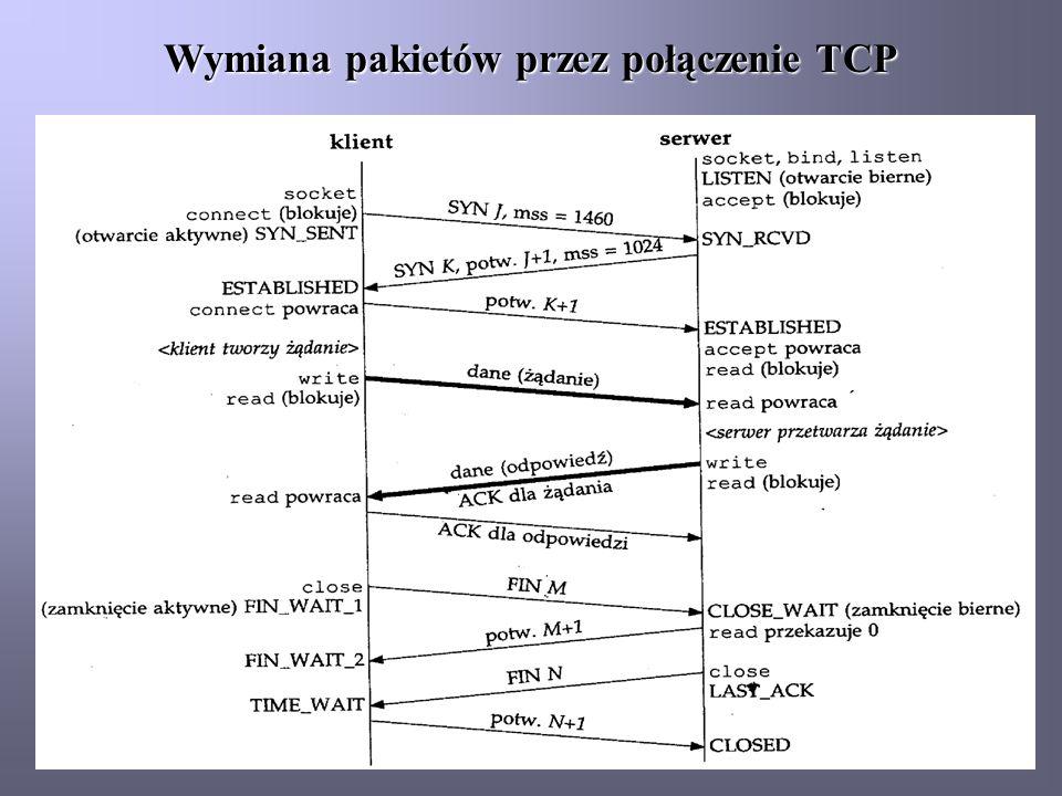 Wymiana pakietów przez połączenie TCP