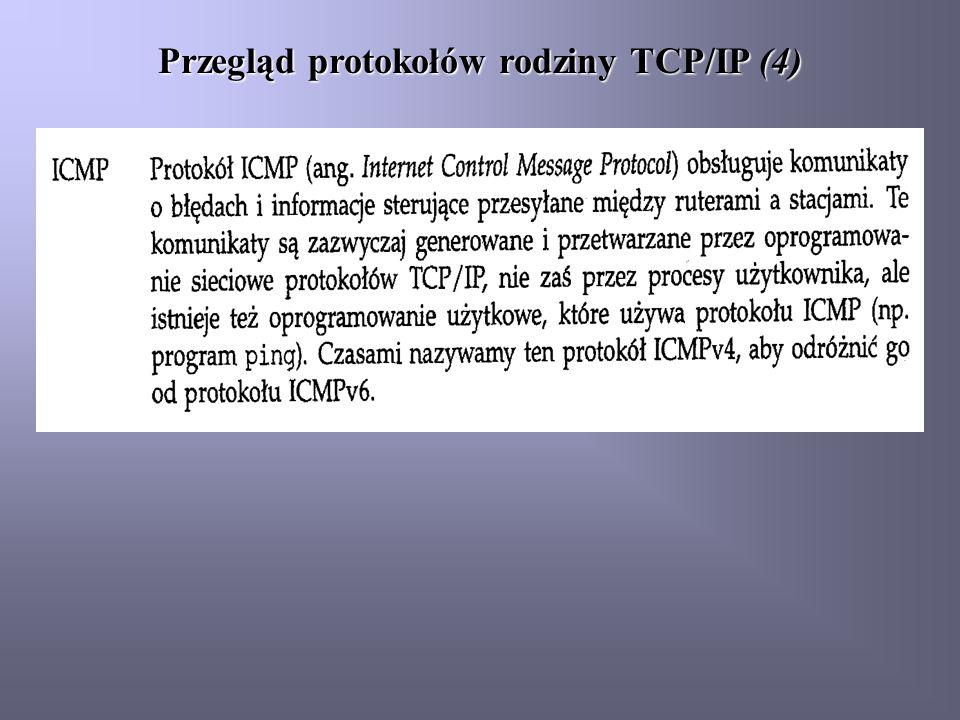 Przykład: program serwera czasu dobowego (2) Przykład: utworzenie gniazda