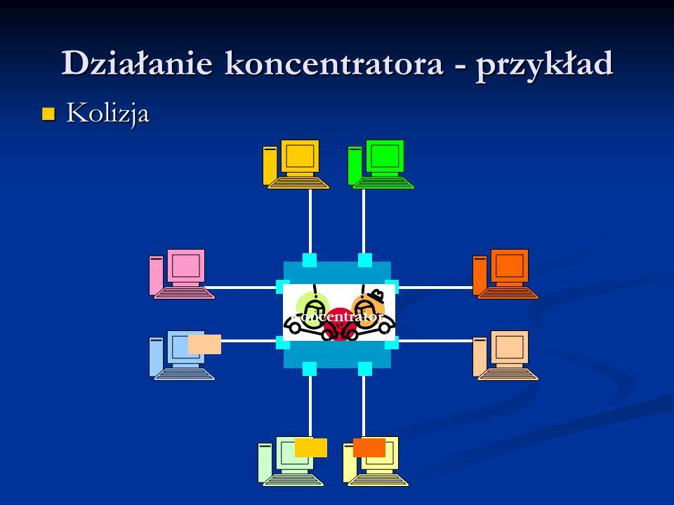 Działanie koncentratora - przykład Kolizja Kolizja Koncentrator