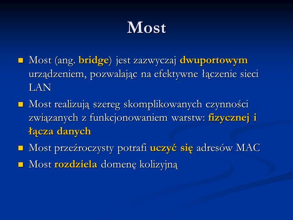 Most Most (ang. bridge) jest zazwyczaj dwuportowym urządzeniem, pozwalając na efektywne łączenie sieci LAN Most (ang. bridge) jest zazwyczaj dwuportow
