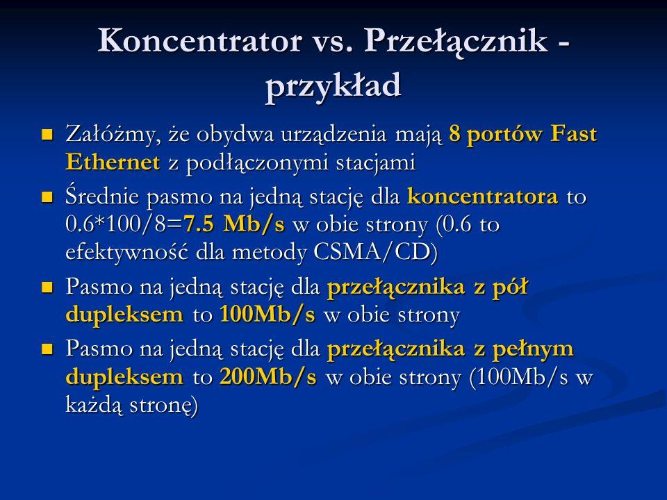 Koncentrator vs. Przełącznik - przykład Załóżmy, że obydwa urządzenia mają 8 portów Fast Ethernet z podłączonymi stacjami Załóżmy, że obydwa urządzeni