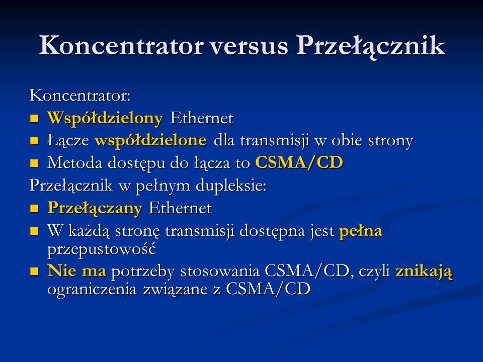 Koncentrator versus Przełącznik Koncentrator: Współdzielony Ethernet Współdzielony Ethernet Łącze współdzielone dla transmisji w obie strony Łącze wsp