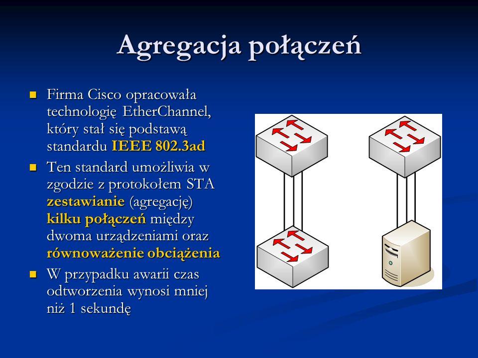 Agregacja połączeń Firma Cisco opracowała technologię EtherChannel, który stał się podstawą standardu IEEE 802.3ad Firma Cisco opracowała technologię