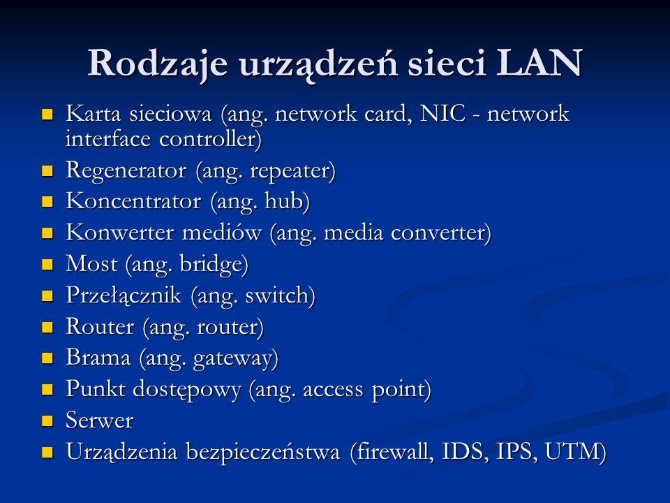Rodzaje urządzeń sieci LAN Karta sieciowa (ang. network card, NIC - network interface controller) Karta sieciowa (ang. network card, NIC - network int