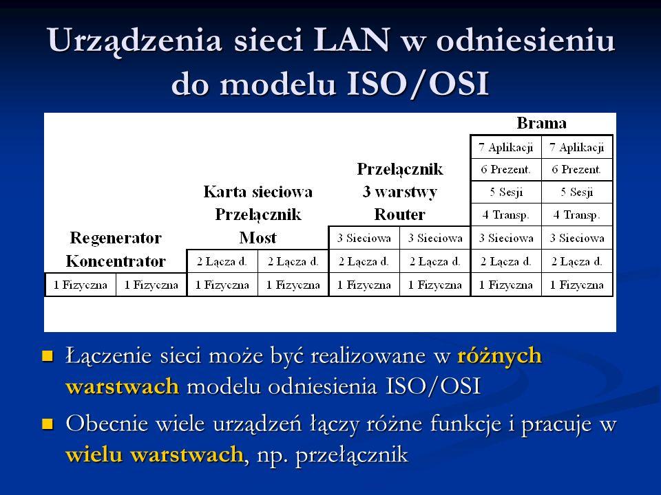 Urządzenia sieci LAN w odniesieniu do modelu ISO/OSI Łączenie sieci może być realizowane w różnych warstwach modelu odniesienia ISO/OSI Łączenie sieci