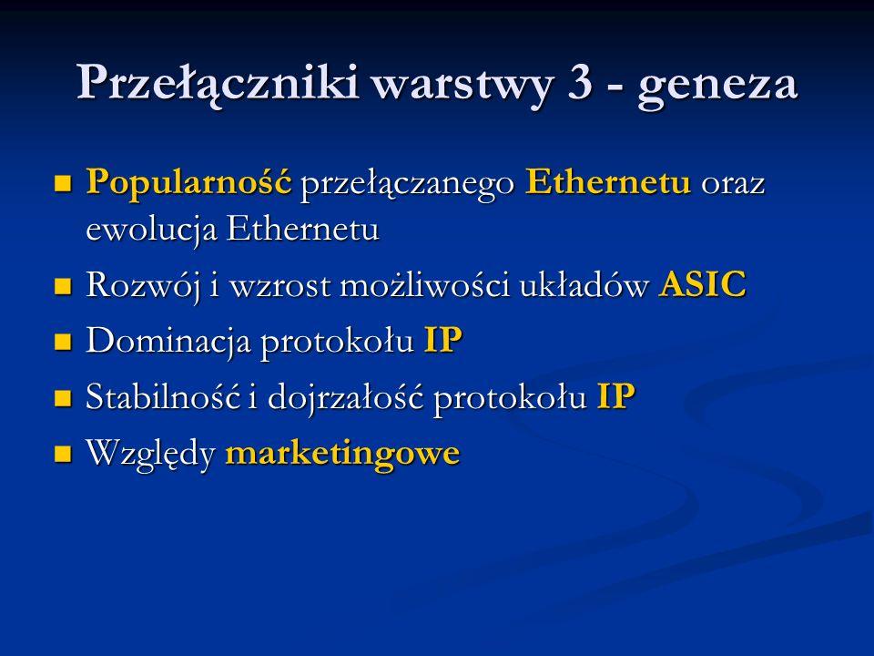 Przełączniki warstwy 3 - geneza Popularność przełączanego Ethernetu oraz ewolucja Ethernetu Popularność przełączanego Ethernetu oraz ewolucja Ethernet