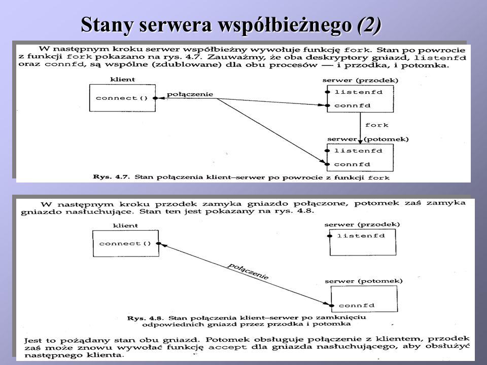 Stany serwera współbieżnego (2)