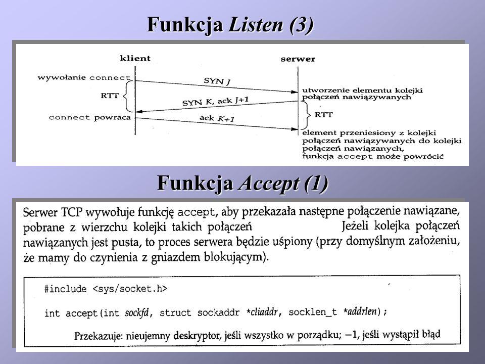 Funkcja Listen (3) Funkcja Accept (1)