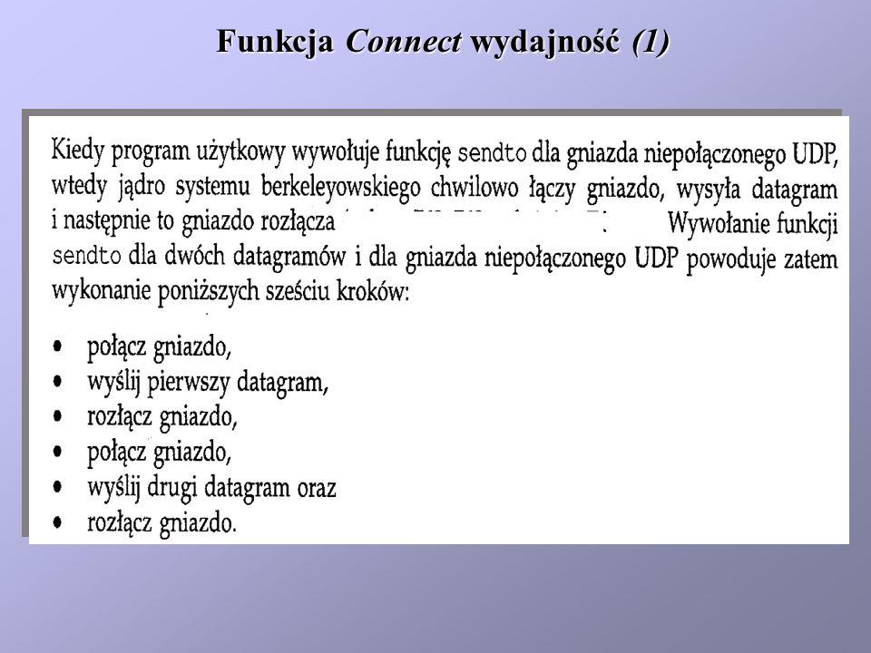 Funkcja Connect wydajność (2)