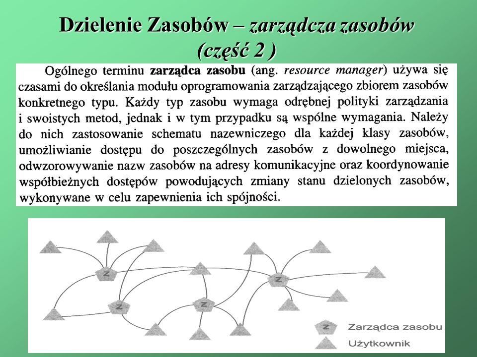 Dzielenie Zasobów – zarządcza zasobów (część 2 )