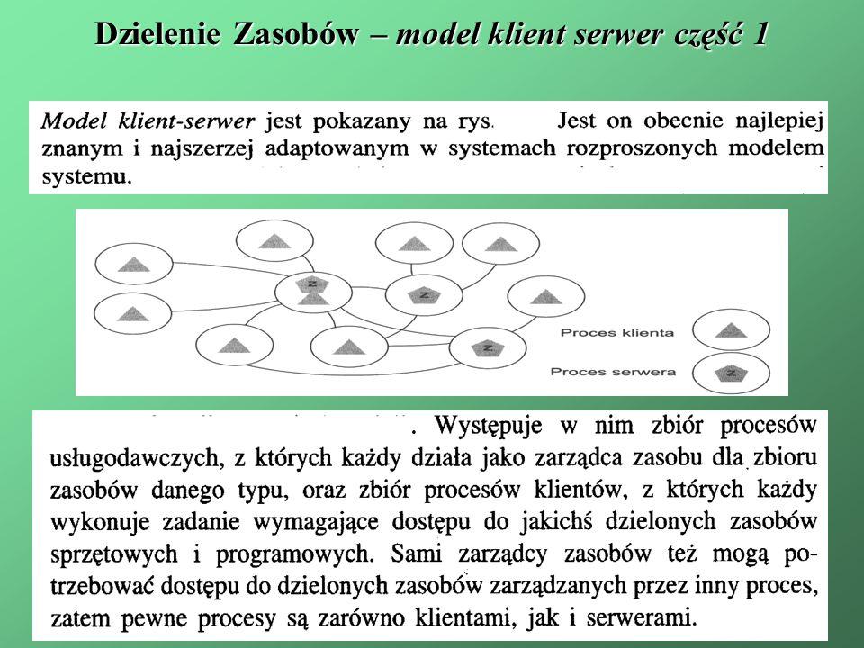 Dzielenie Zasobów – model klient serwer część 1