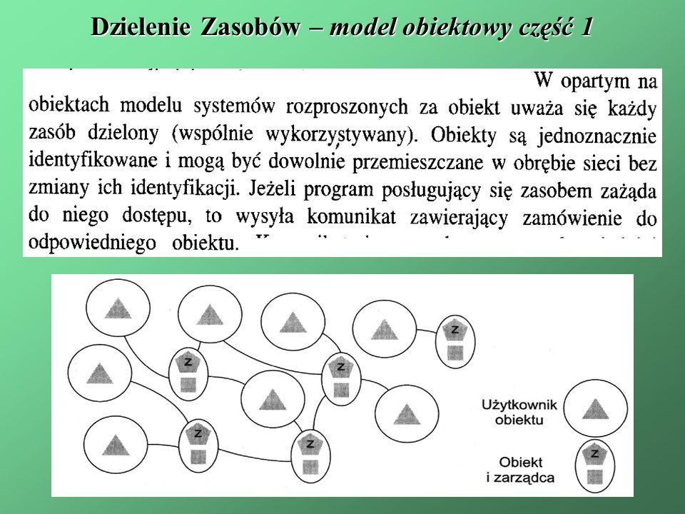 Dzielenie Zasobów – model obiektowy część 1