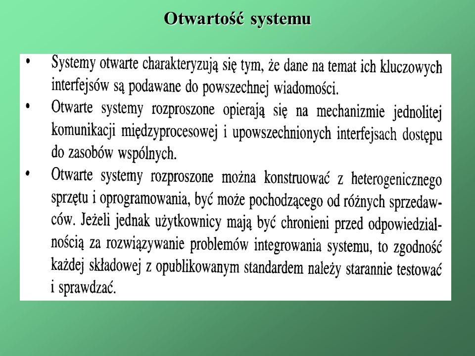 Otwartość systemu