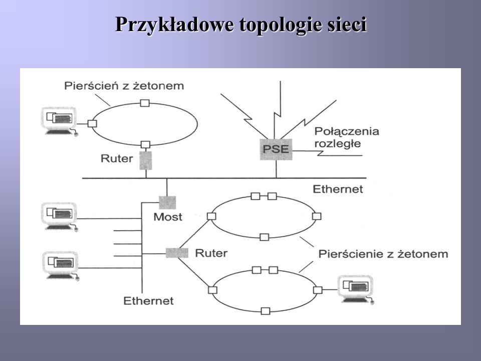 Przykładowe topologie sieci