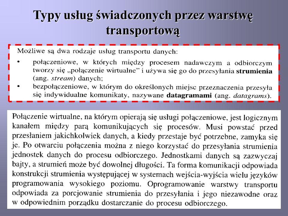Typy usług świadczonych przez warstwę transportową