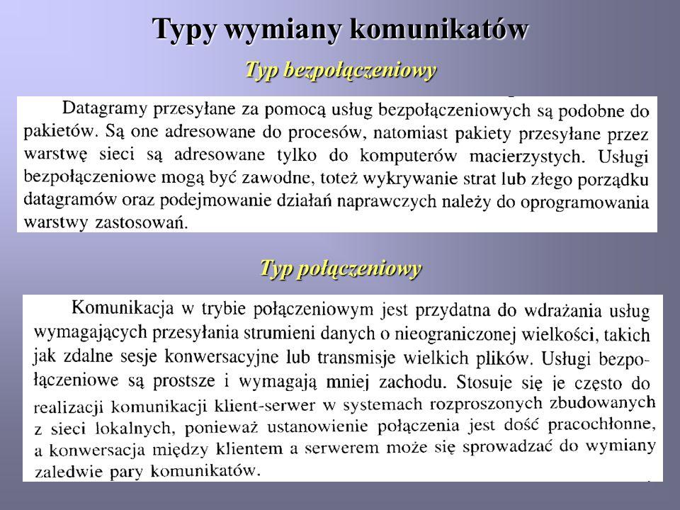 Typy wymiany komunikatów Typ bezpołączeniowy Typ połączeniowy