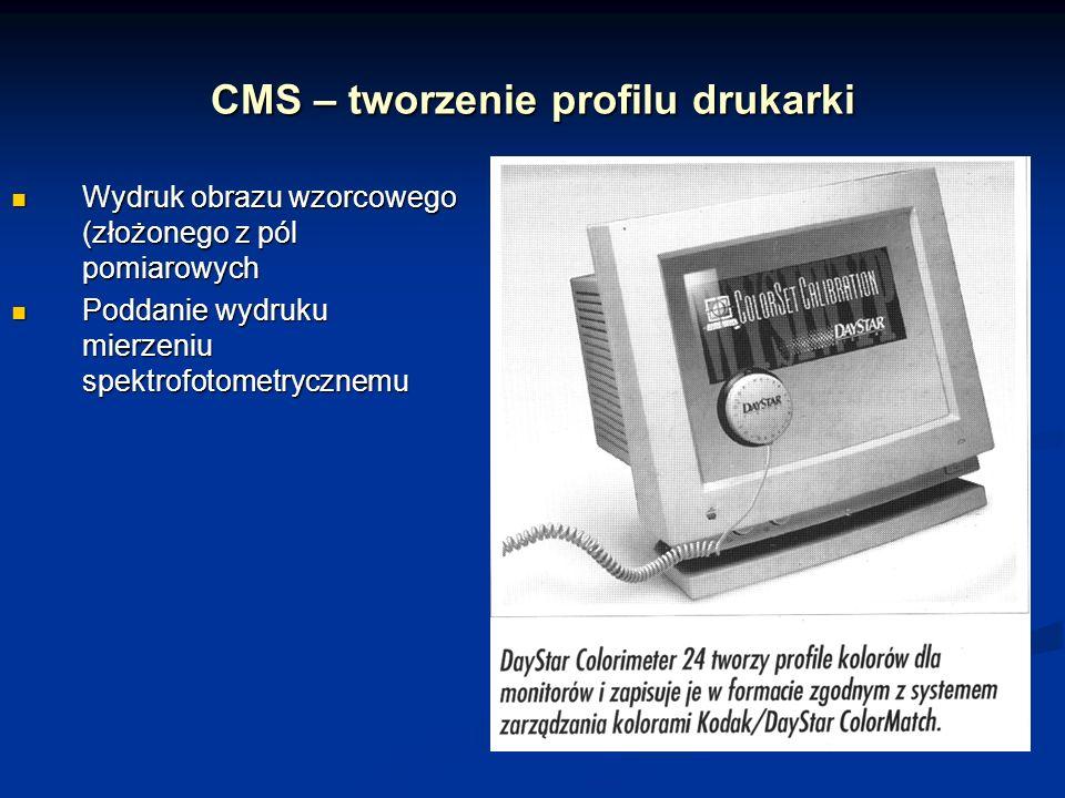CMS – tworzenie profilu drukarki Wydruk obrazu wzorcowego (złożonego z pól pomiarowych Wydruk obrazu wzorcowego (złożonego z pól pomiarowych Poddanie wydruku mierzeniu spektrofotometrycznemu Poddanie wydruku mierzeniu spektrofotometrycznemu