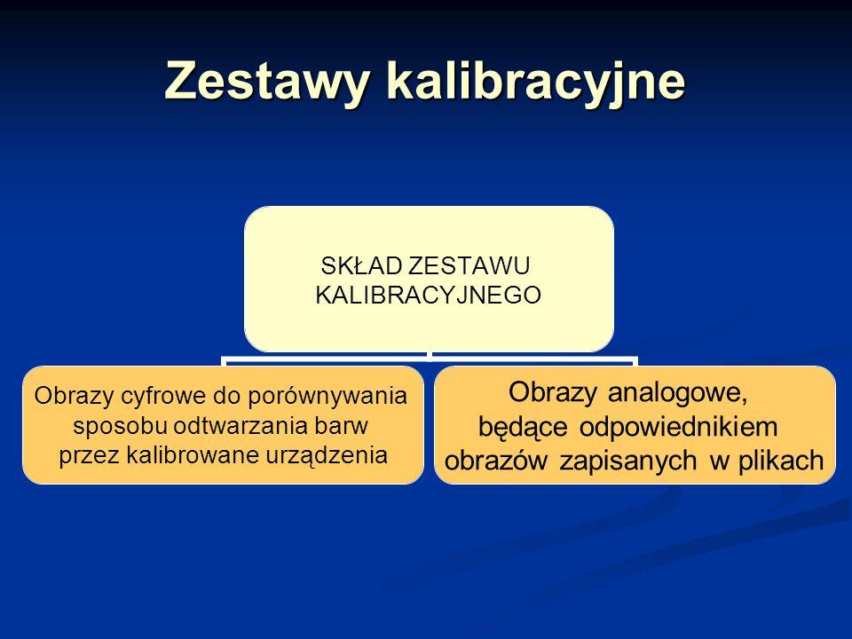 Zestaw kalibracyjny – czynności użytkownika 1.