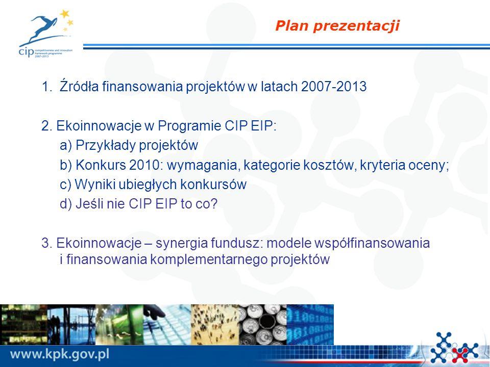 Plan prezentacji 1.Źródła finansowania projektów w latach 2007-2013 2. Ekoinnowacje w Programie CIP EIP: a) Przykłady projektów b) Konkurs 2010: wymag