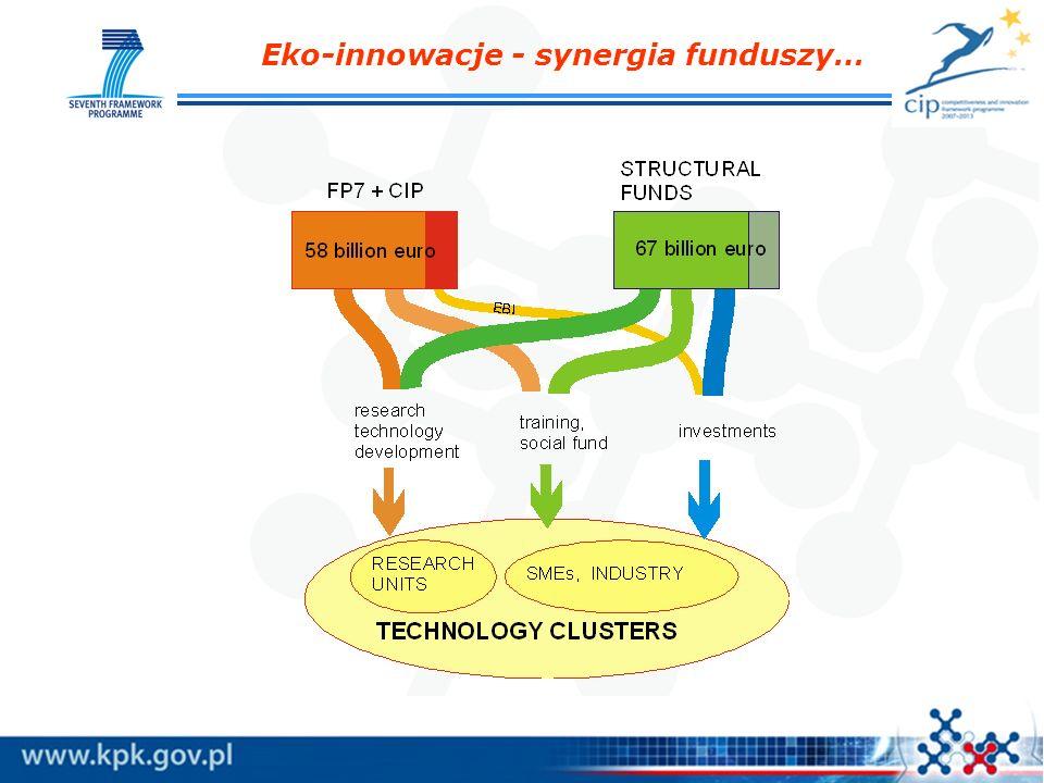 Eko-innowacje - synergia funduszy…