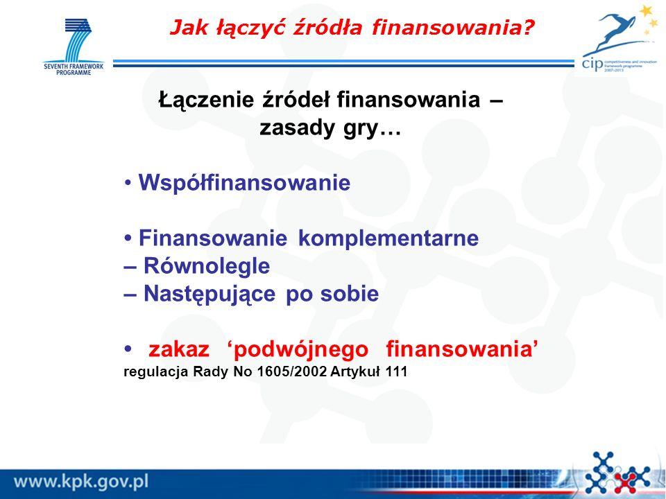 Łączenie źródeł finansowania – zasady gry… Współfinansowanie Finansowanie komplementarne – Równolegle – Następujące po sobie zakaz podwójnego finansow