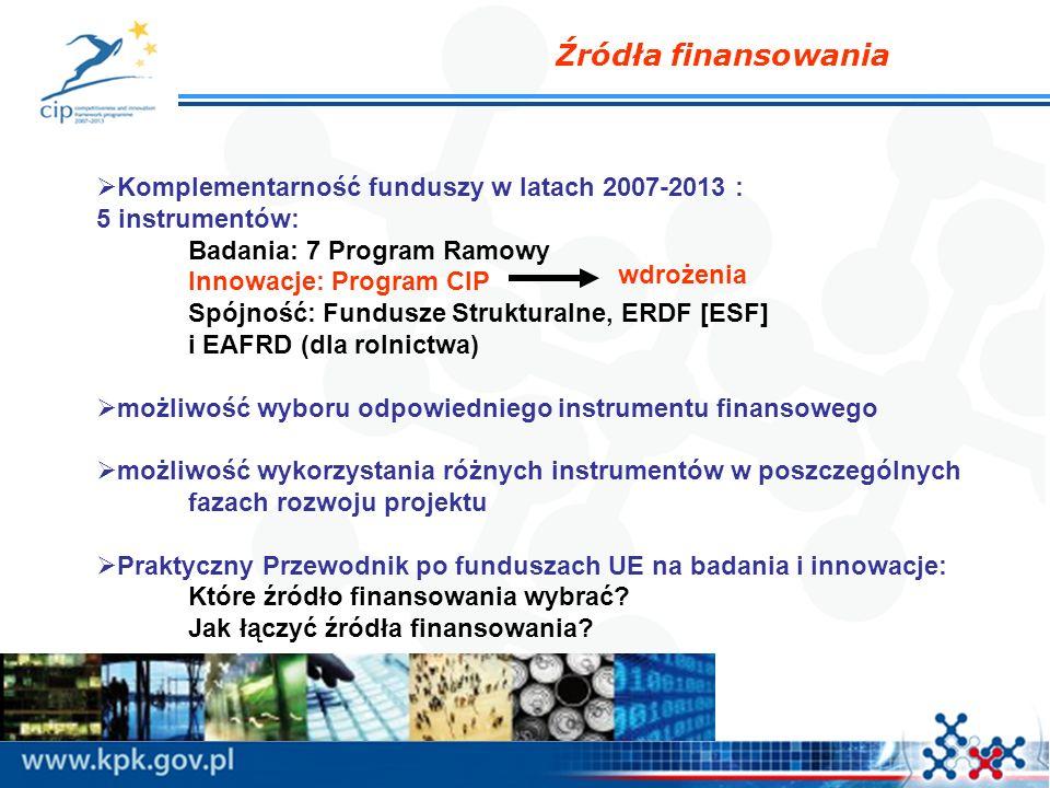 Komplementarność funduszy w latach 2007-2013 : 5 instrumentów: Badania: 7 Program Ramowy Innowacje: Program CIP Spójność: Fundusze Strukturalne, ERDF
