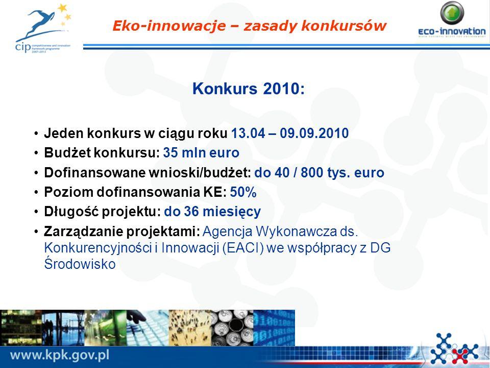 Konkurs 2010: Jeden konkurs w ciągu roku 13.04 – 09.09.2010 Budżet konkursu: 35 mln euro Dofinansowane wnioski/budżet: do 40 / 800 tys. euro Poziom do