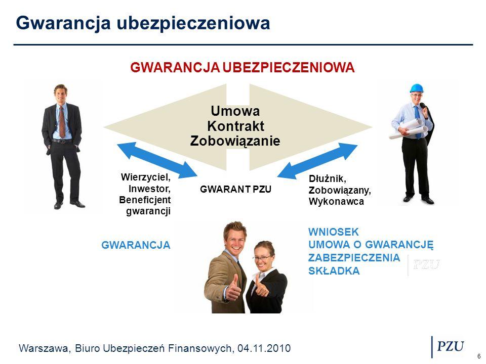 Warszawa, Biuro Ubezpieczeń Finansowych, 04.11.2010 6 Gwarancja ubezpieczeniowa GWARANCJA UBEZPIECZENIOWA Umowa Kontrakt Zobowiązanie GWARANT PZU Dłuż