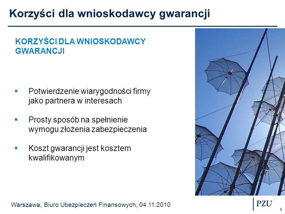 Warszawa, Biuro Ubezpieczeń Finansowych, 04.11.2010 8 Korzyści dla wnioskodawcy gwarancji KORZYŚCI DLA WNIOSKODAWCY GWARANCJI Potwierdzenie wiarygodno