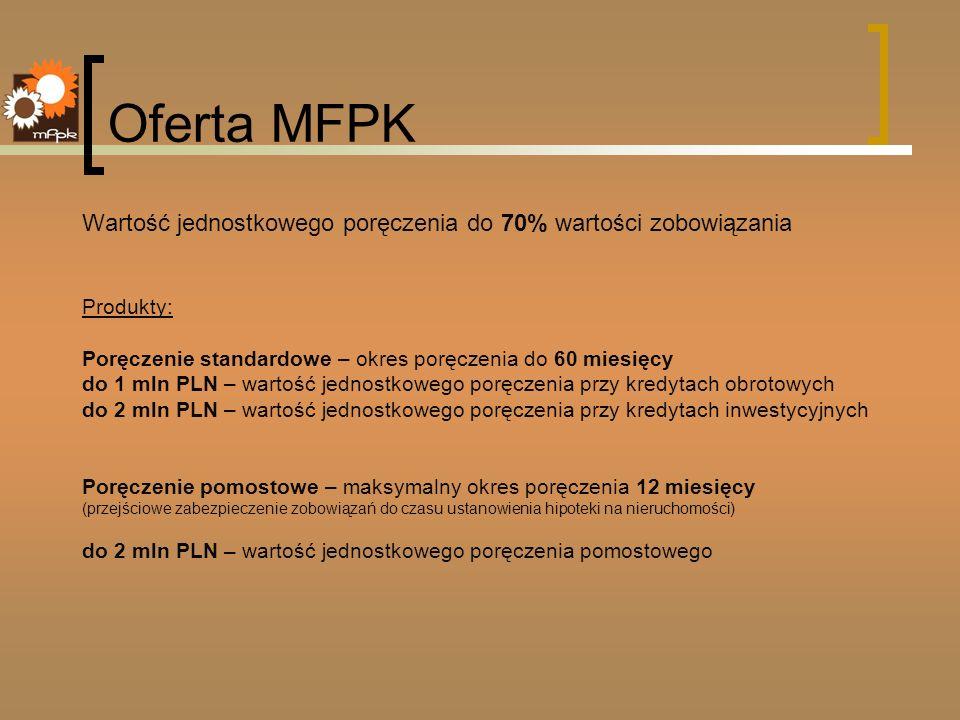 Oferta MFPK Wartość jednostkowego poręczenia do 70% wartości zobowiązania Produkty: Poręczenie standardowe – okres poręczenia do 60 miesięcy do 1 mln