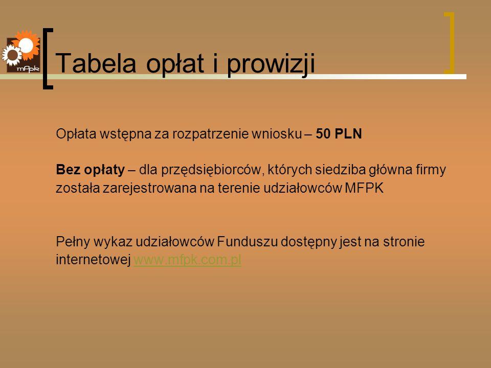 Tabela opłat i prowizji Opłata wstępna za rozpatrzenie wniosku – 50 PLN Bez opłaty – dla przędsiębiorców, których siedziba główna firmy została zareje