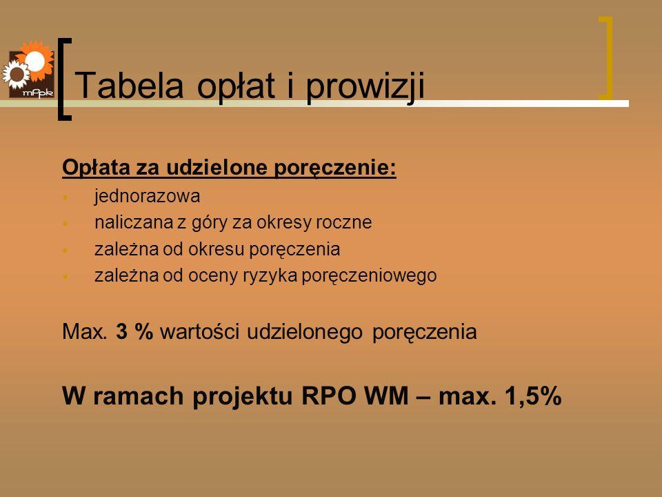 Tabela opłat i prowizji Opłata za udzielone poręczenie: jednorazowa naliczana z góry za okresy roczne zależna od okresu poręczenia zależna od oceny ry